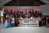 CONTINUING THECOOPERATION; INTERNATIONAL RELATIONSHIP OF UDAYANA UNIVERSITY SENT HIS STUDENTS TO PARTICIPATE THE DIVERSITY VOYAGE RESEARCH PROGRAM ALONG WITH THE STUDENTS OF TOYO UNIVERSITY