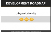 Udayana University was rated 3 Stars by QS Star